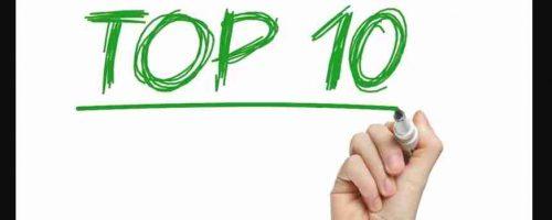 Как мы составляем рейтинги онлайн казино: нюансы составления списков лучших клубов